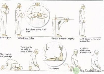 Incorrect Way of Bowing Down and Going in the Sajda